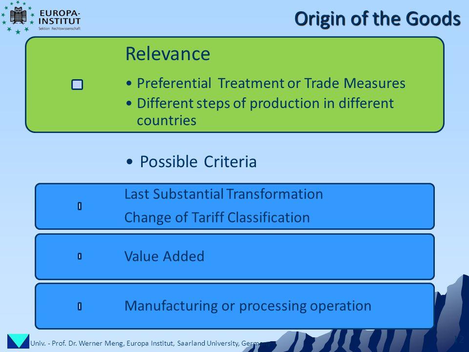 Univ. - Prof. Dr. Werner Meng, Europa Institut, Saarland University, Germany 12 Origin of the Goods Last Substantial Transformation Change of Tariff C
