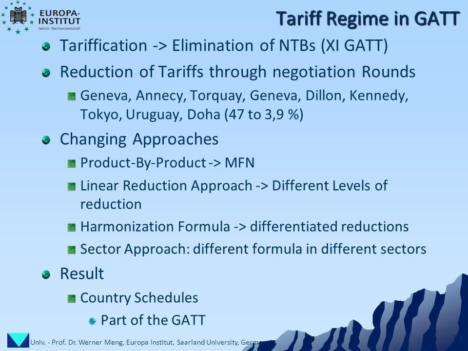 Univ. - Prof. Dr. Werner Meng, Europa Institut, Saarland University, Germany 13 Tariff Regime in GATT Tariffication -> Elimination of NTBs (XI GATT) R