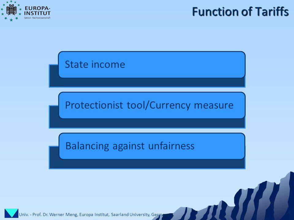 Univ. - Prof. Dr. Werner Meng, Europa Institut, Saarland University, Germany 4 Function of Tariffs State incomeProtectionist tool/Currency measureBala