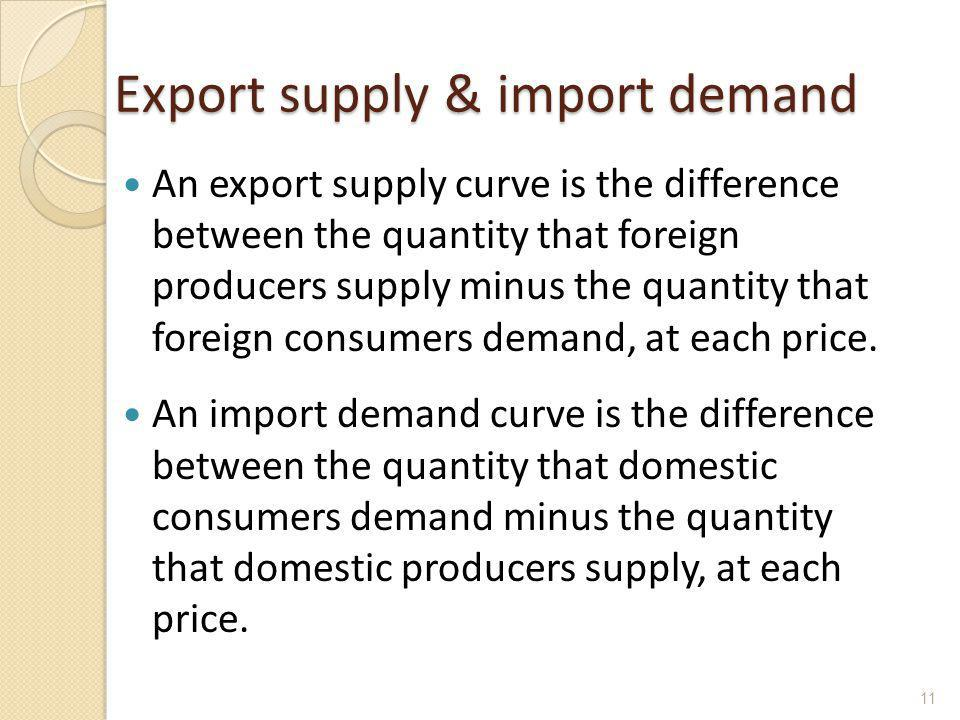 Export supply & import demand An export supply curve is the difference between the quantity that foreign producers supply minus the quantity that fore