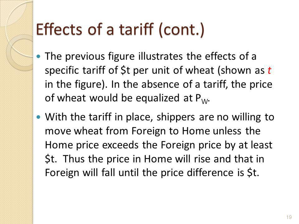 Effects of a tariff (cont.) The previous figure illustrates the effects of a specific tariff of $t per unit of wheat (shown as t in the figure). In th