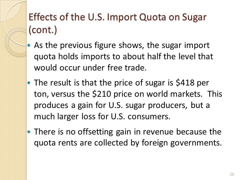 Effects of the U.S. Import Quota on Sugar (cont.) As the previous figure shows, the sugar import quota holds imports to about half the level that woul