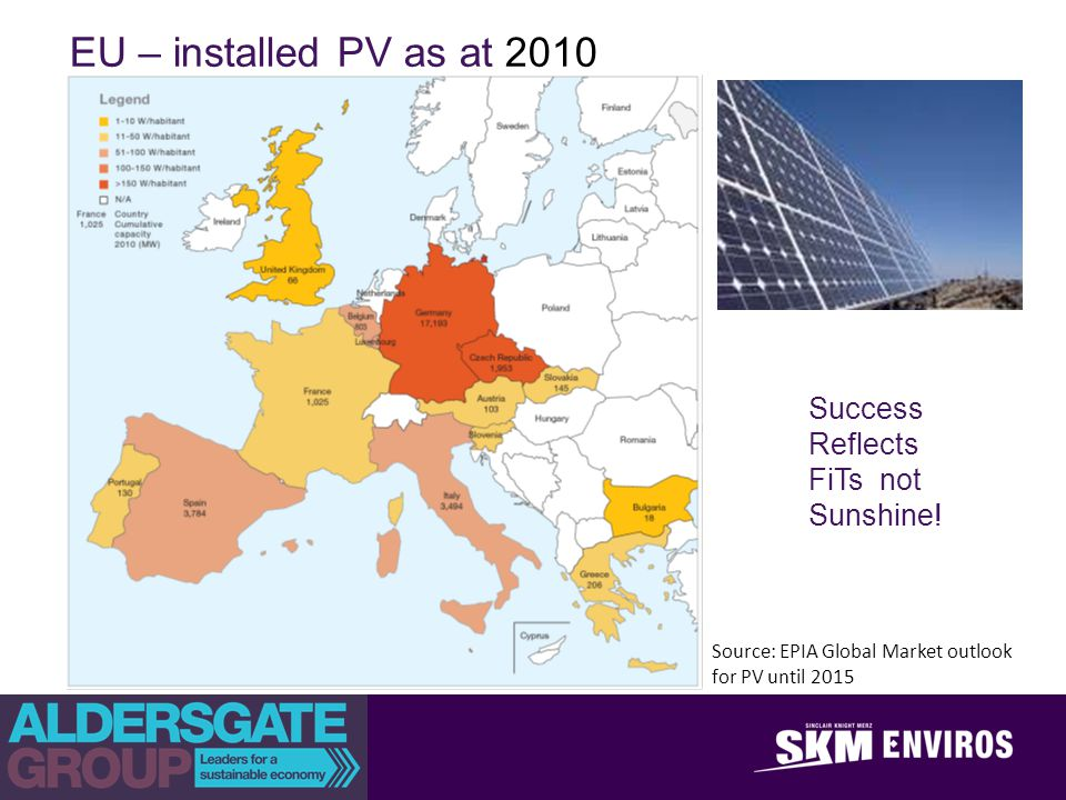 achieve outstanding client success EU – installed PV as at 2010 Source: EPIA Global Market outlook for PV until 2015 Success Reflects FiTs not Sunshin