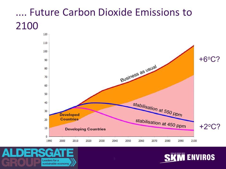 .... Future Carbon Dioxide Emissions to 2100 5 +2 o C +6 o C