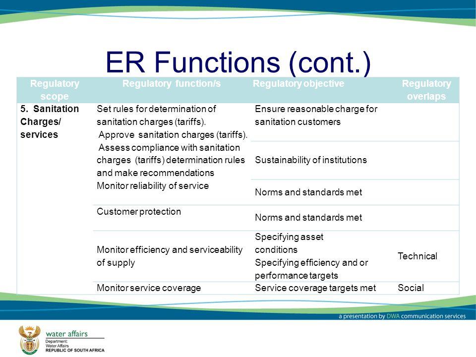 ER Functions (cont.) Regulatory scope Regulatory function/s Regulatory objective Regulatory overlaps 5.