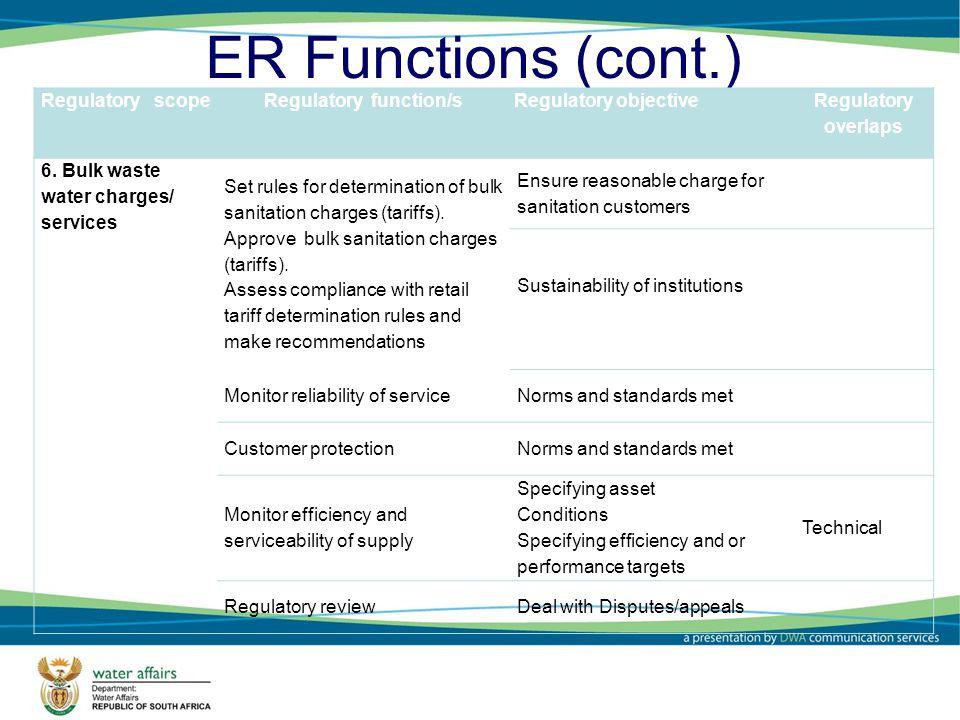 ER Functions (cont.) Regulatory scope Regulatory function/s Regulatory objective Regulatory overlaps 6.