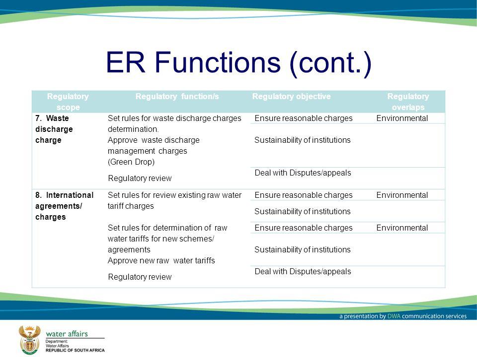 ER Functions (cont.) Regulatory scope Regulatory function/s Regulatory objective Regulatory overlaps 7.