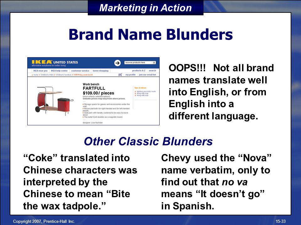 Copyright 2007, Prentice-Hall Inc.15-33 Brand Name Blunders Other Classic Blunders Marketing in Action OOPS!!! Not all brand names translate well into