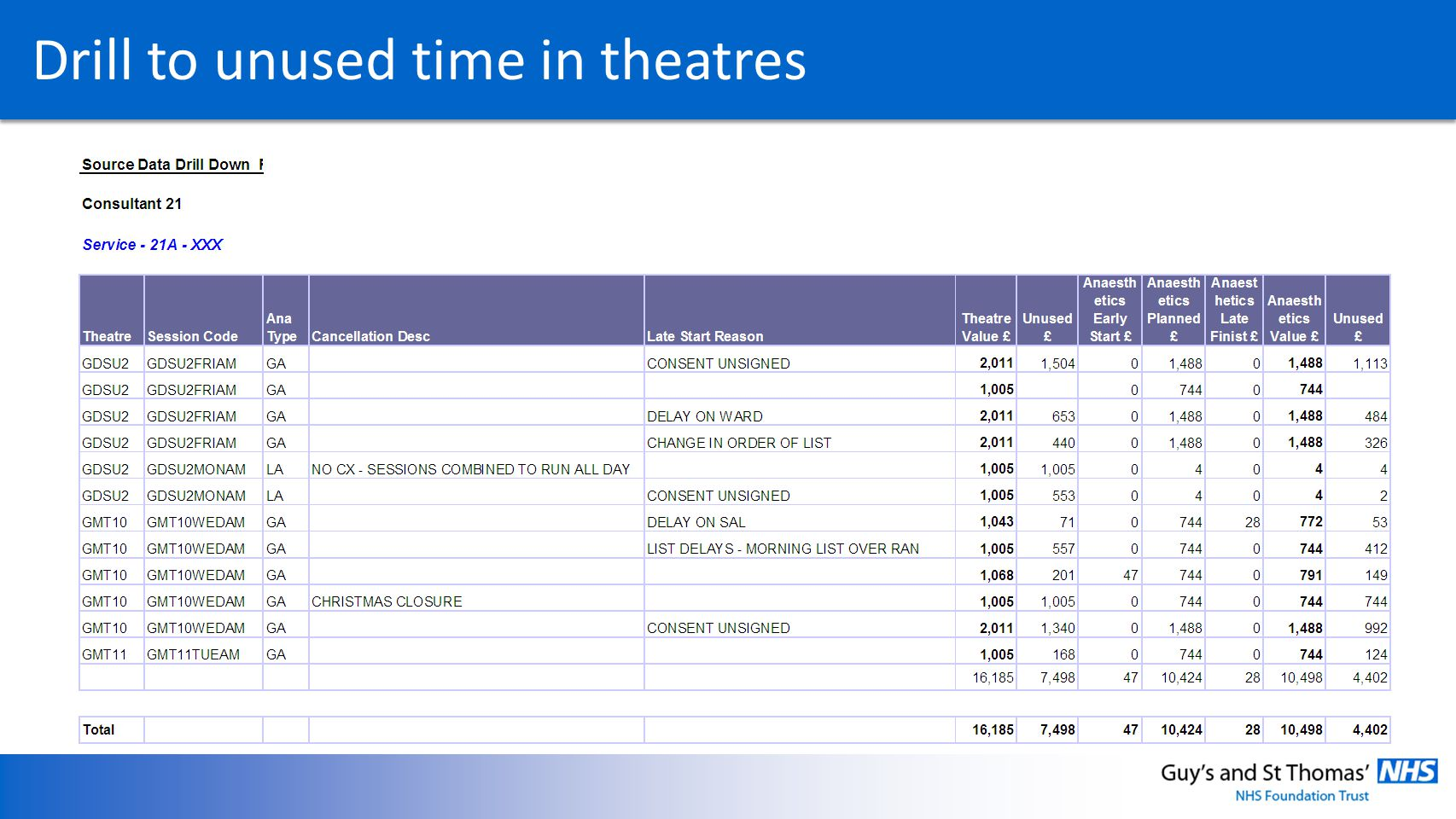 Drill to unused time in theatres