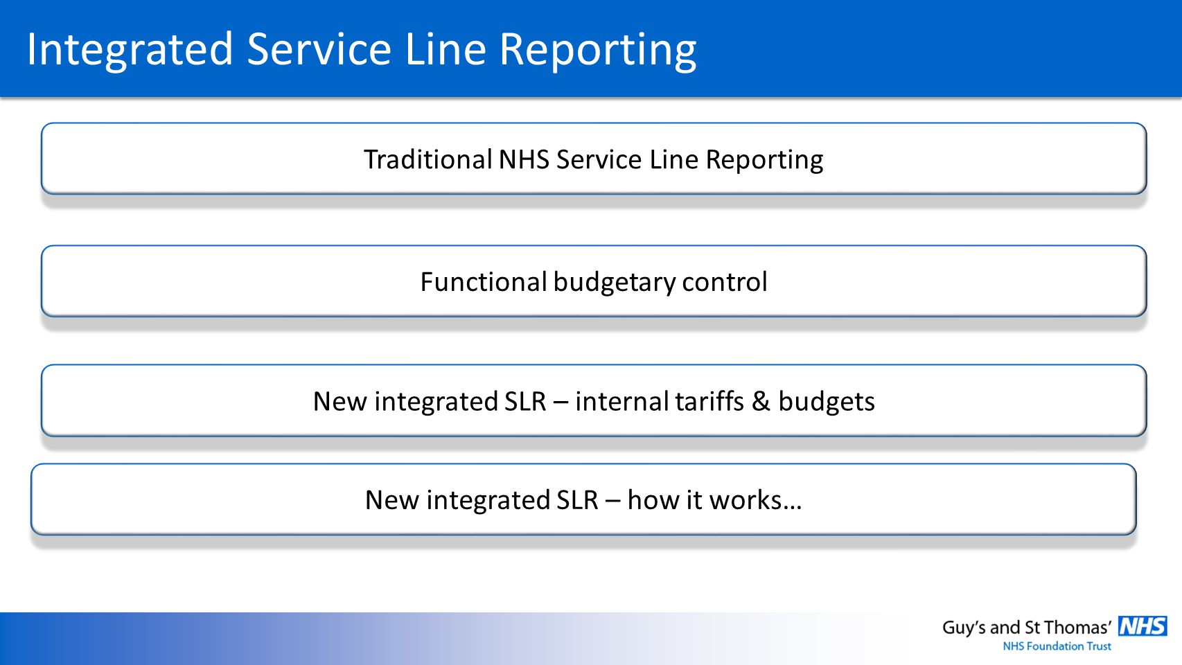 Integrated Service Line Reporting Traditional NHS Service Line Reporting Functional budgetary control New integrated SLR – internal tariffs & budgets New integrated SLR – how it works…