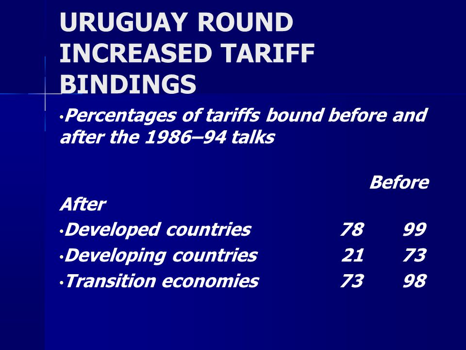 URUGUAY ROUND INCREASED TARIFF BINDINGS Percentages of tariffs bound before and after the 1986–94 talks Before After Developed countries 78 99 Developing countries 21 73 Transition economies 73 98