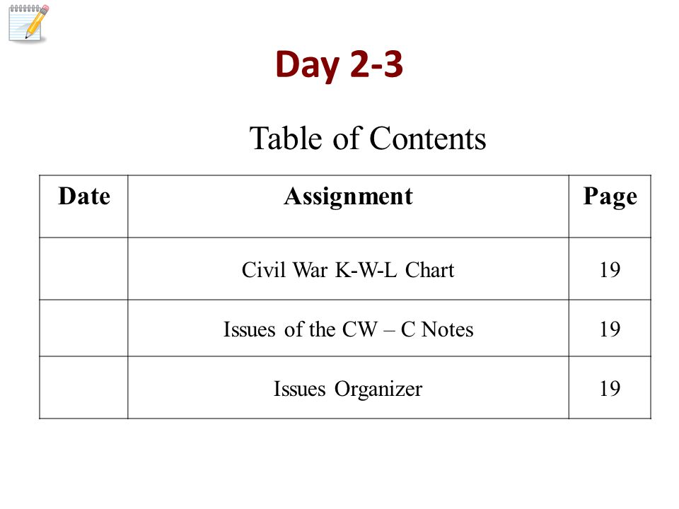Day 2-3 DateAssignmentPage Civil War K-W-L Chart19 Issues of the CW – C Notes19 Issues Organizer19 Table of Contents