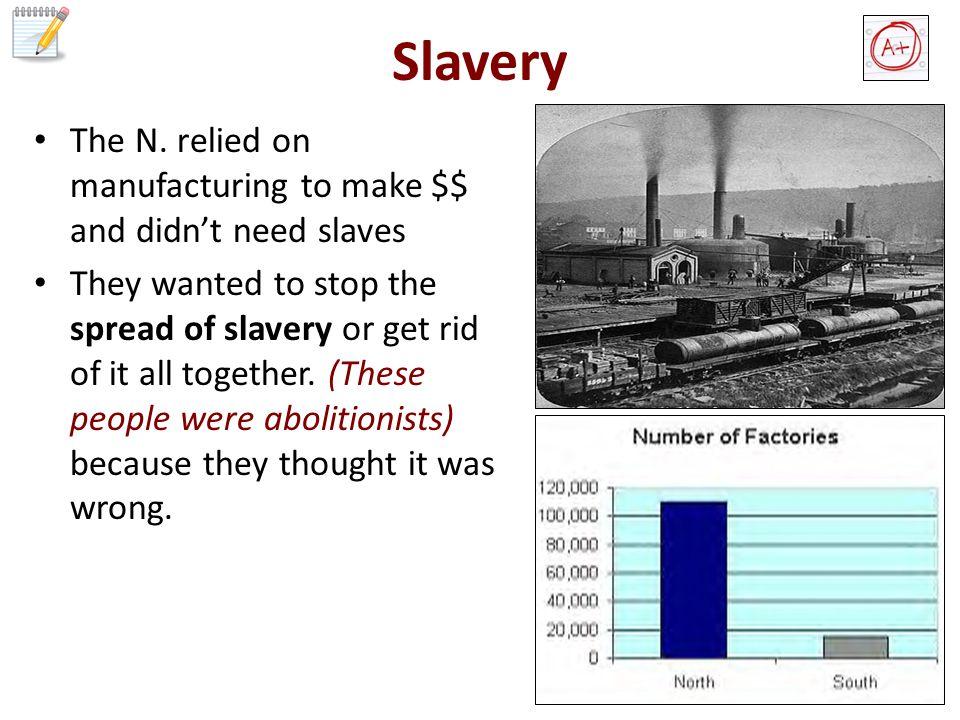 Slavery The N.