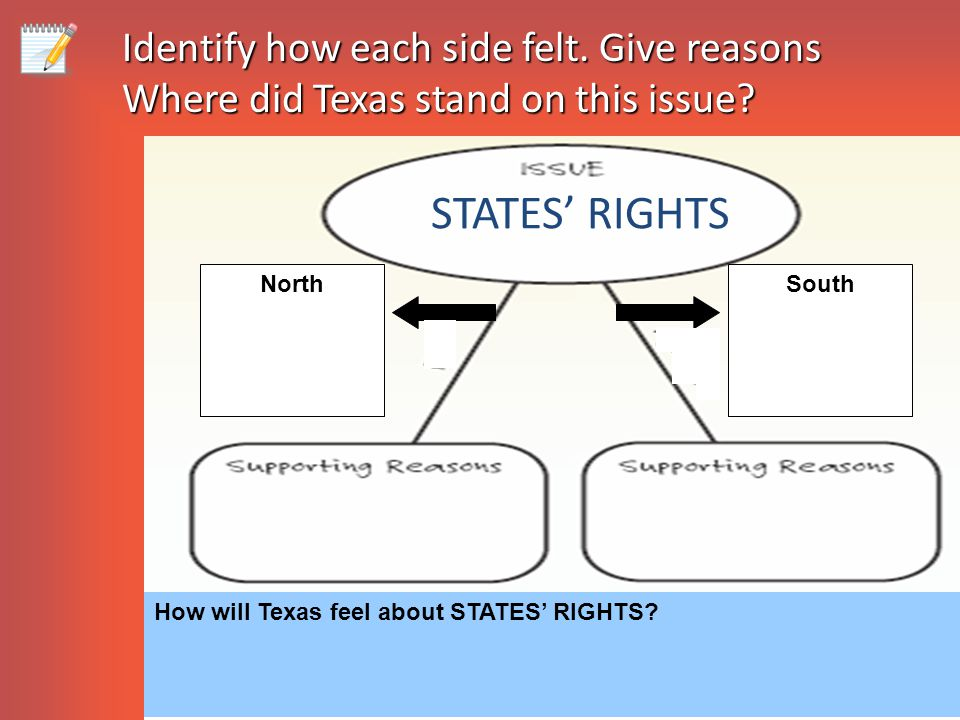 Identify how each side felt. Give reasons Where did Texas stand on this issue.