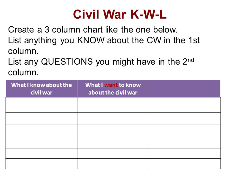 What I know about the civil war What I want to know about the civil war Create a 3 column chart like the one below.