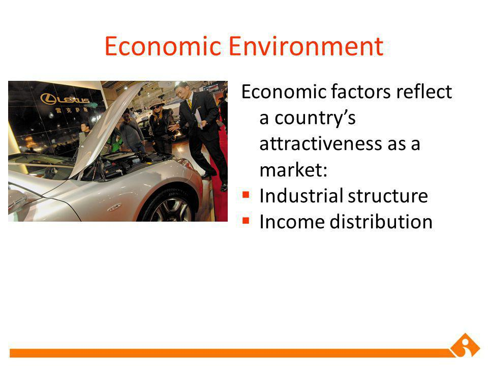 Economic Environment Economic factors reflect a countrys attractiveness as a market: Industrial structure Income distribution