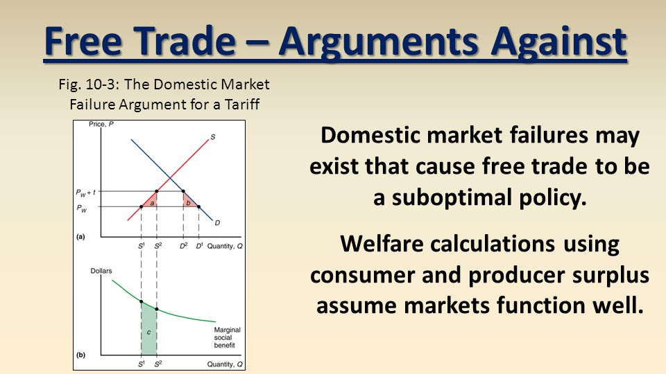 Domestic market failures may exist that cause free trade to be a suboptimal policy. Welfare calculations using consumer and producer surplus assume ma