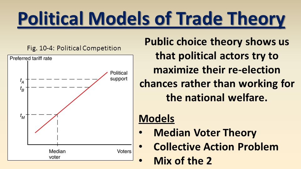 Public choice theory shows us that political actors try to maximize their re-election chances rather than working for the national welfare. Models Med