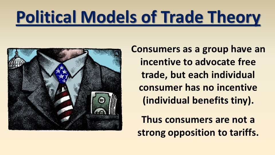 Consumers as a group have an incentive to advocate free trade, but each individual consumer has no incentive (individual benefits tiny). Thus consumer