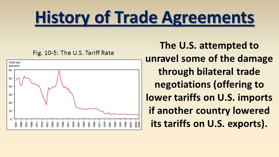 The U.S. attempted to unravel some of the damage through bilateral trade negotiations (offering to lower tariffs on U.S. imports if another country lo
