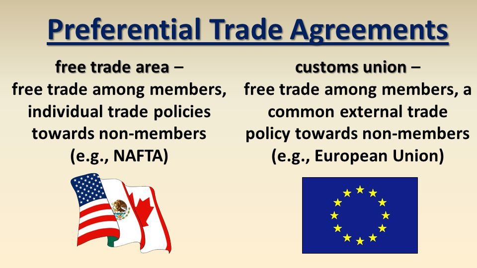 Preferential Trade Agreements customs union customs union – free trade among members, a common external trade policy towards non-members (e.g., Europe