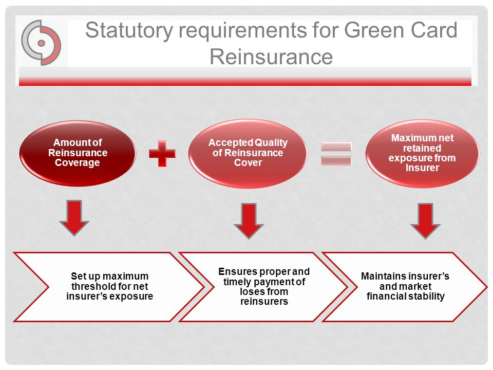 Statutory requirements for Green Card Reinsurance Amount of Reinsurance Coverage Accepted Quality of Reinsurance Cover Maximum net retained exposure f