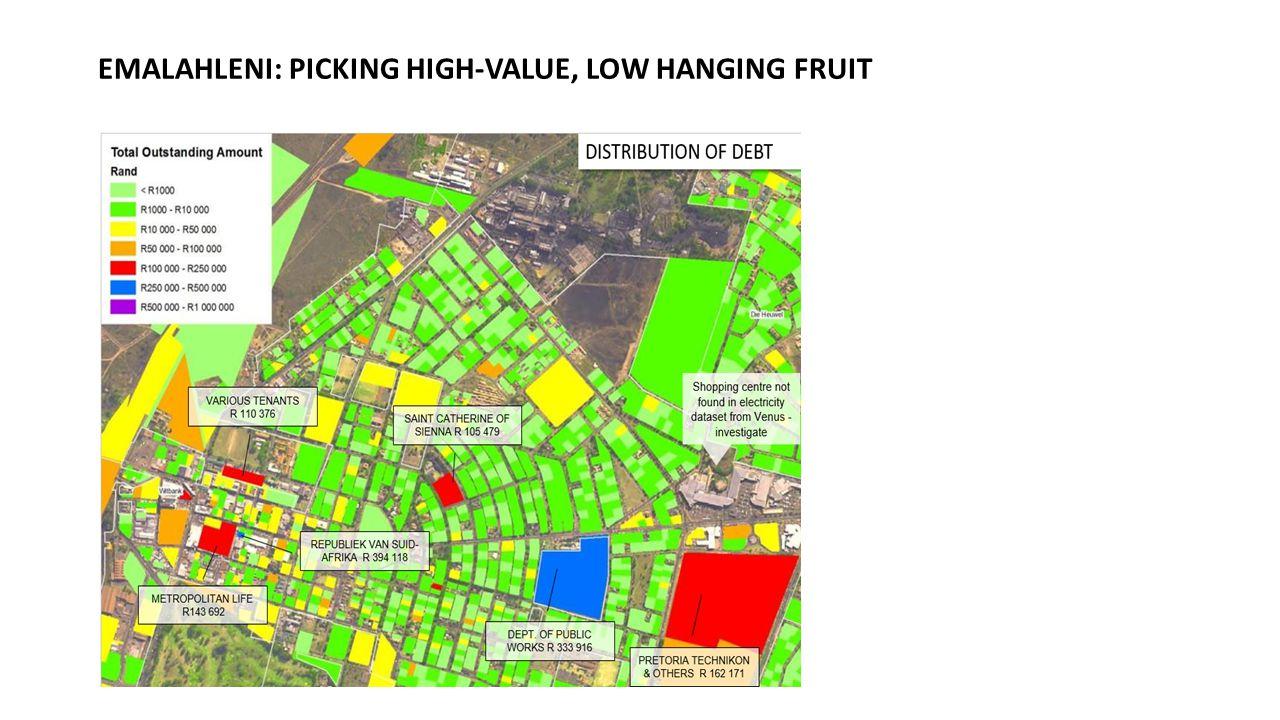 EMALAHLENI: PICKING HIGH-VALUE, LOW HANGING FRUIT