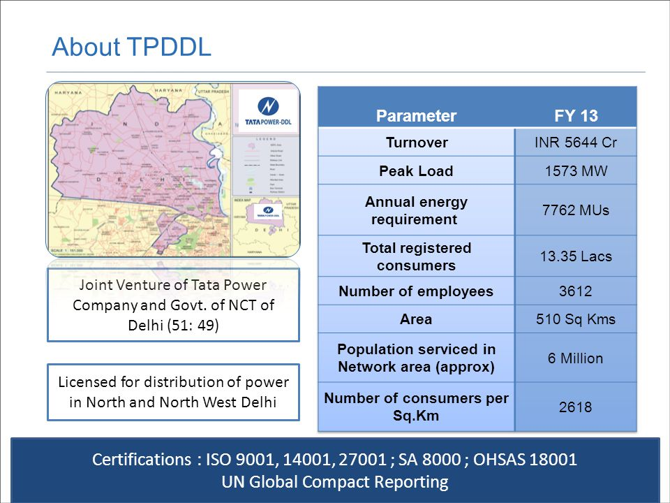 About TPDDL Joint Venture of Tata Power Company and Govt.