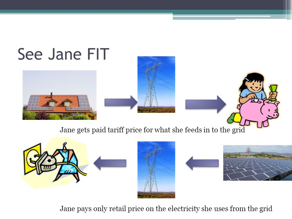 See Jane FIT Jane gets paid tariff price for what she feeds in to the grid Jane pays only retail price on the electricity she uses from the grid