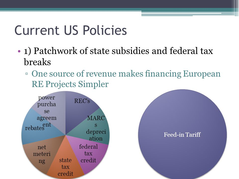 Current US Policies 1) Patchwork of state subsidies and federal tax breaks One source of revenue makes financing European RE Projects Simpler Feed-in