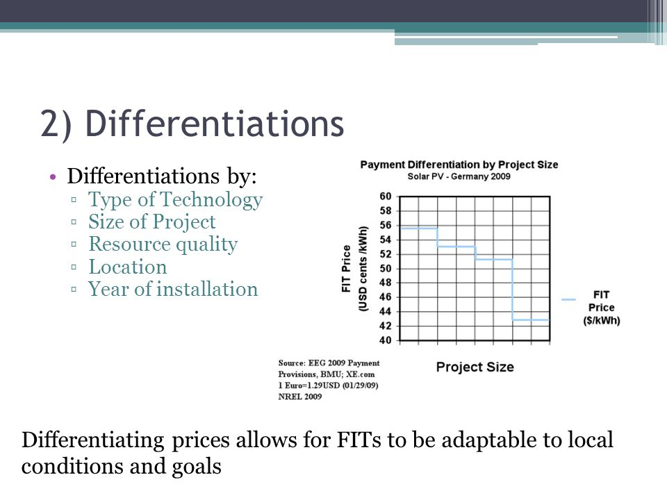 2) Differentiations Differentiations by: Type of Technology Size of Project Resource quality Location Year of installation Differentiating prices allo