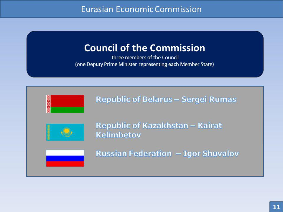 Eurasian Economic Commission 11 Council of the Commission three members of the Council (one Deputy Prime Minister representing each Member State)