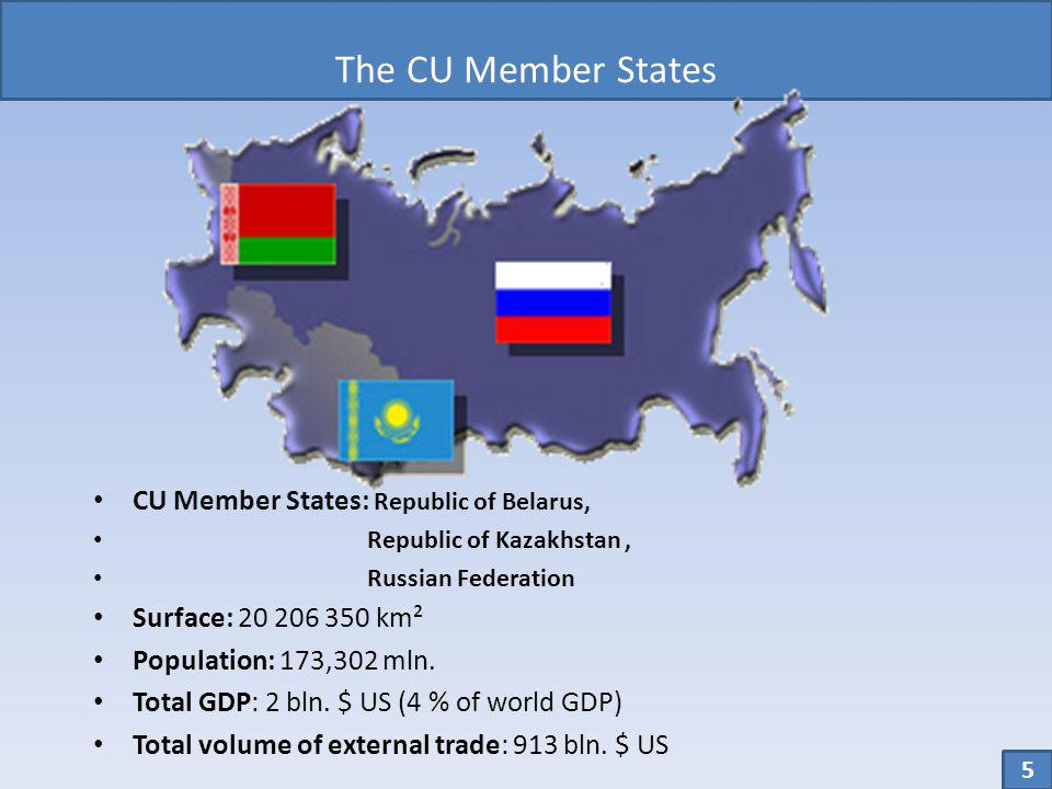 Regulatory Legal Framework of the Eurasian Economic Union 1616 Legal Base of the EurAsEC Legal Base of the Customs Union Legal Base of the Common Economic Space CODIFICATION of treaties and agreements achieved (no later than 2015) TREATY on the Eurasian Economic Union Single Codified Document Harmonization of existing legal norms Compliance with the WTO Agreement Elimination of inconsistencies and contradictions of legal norms Filling gaps and repealing obsolete norms Systematization of existing legal norms Principles of codification