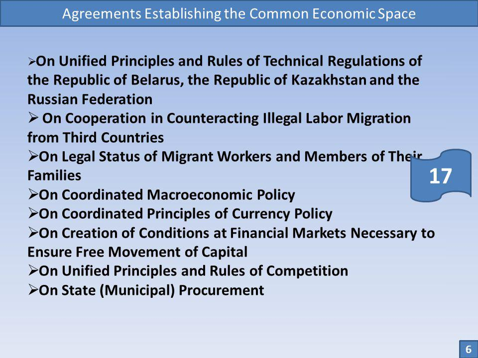 Agreements Establishing the Common Economic Space On Unified Principles of Regulation in Protecting Intellectual Property Rights On Unified Rules of State Support for Agriculture On Unified Rules on Granting Industrial Subsidies On Trade in Services and Investment in the CES Member States On Unified Principles and Rules of Regulation of Natural Monopolies On Access to Rail Transport Including Fundamental Principles of Tariff Policy On Access to Natural Monopolies in the Power Industry Including Pricing and Tariff Policy On Administration, Operation and Development of the Common Oil and Oil Products Markets On Rules of Access to Services of Natural Monopolies in Gas Transportation by the Gas-transport Systems including Fundamental Principles of Tariff Policy 17 7