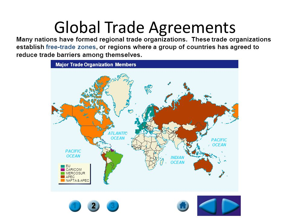 Major Trade Organization Members EU CARICOM MERCOSUR APEC NAFTA & APEC PACIFIC OCEAN ATLANTIC OCEAN INDIAN OCEAN PACIFIC OCEAN Global Trade Agreements Many nations have formed regional trade organizations.