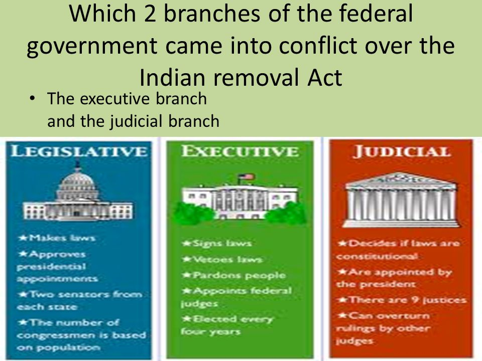 Which 2 branches of the federal government came into conflict over the Indian removal Act The executive branch and the judicial branch