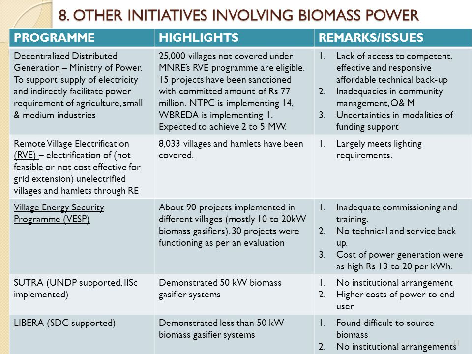 8. OTHER INITIATIVES INVOLVING BIOMASS POWER PROGRAMMEHIGHLIGHTSREMARKS/ISSUES Decentralized Distributed Generation – Ministry of Power. To support su