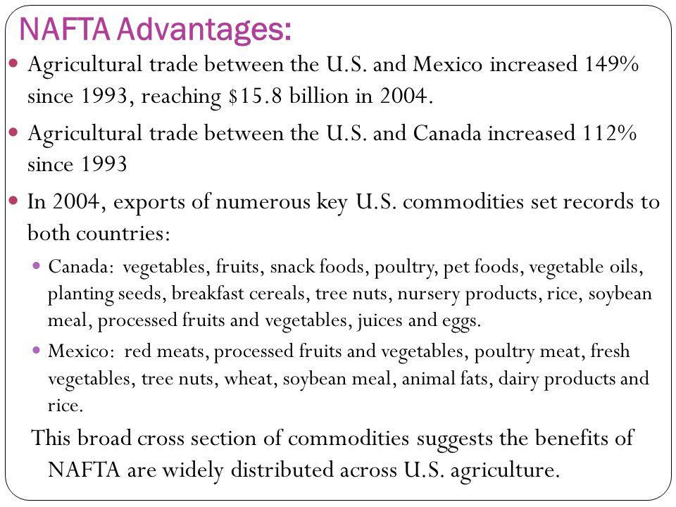 NAFTA Advantages: Agricultural trade between the U.S.