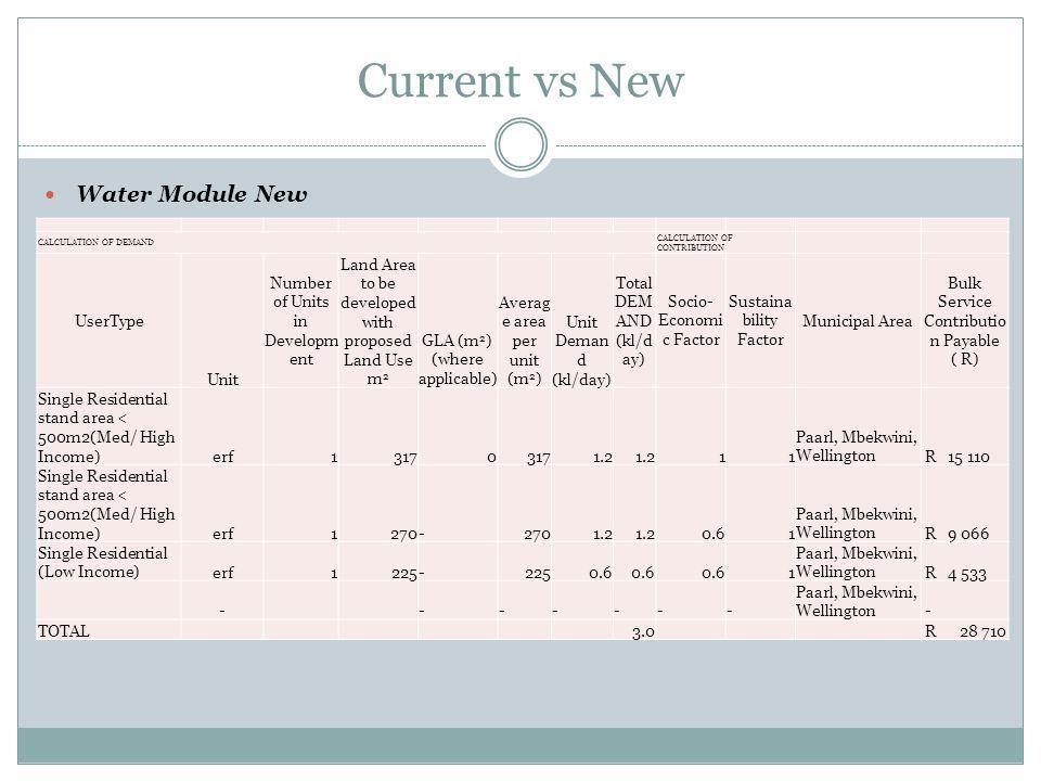 Current vs New Summary for subdivision for 3 additional units Service Bulk Services Contribution New Land Use (R) Excl VAT Bulk Services Contribution Existing Land Use (R) Excl VAT Nett BSC PAYABLE (R) Excl VAT Current BICL S No of units WaterR 28 710R 23 743R 4 967R 24 267.003 SanitationR 31 544R 17 524R 14 019R 24 267.003 Storm waterR 4 213R 8 821R 0R 24 267.003 RoadsR 13 907R 7 726R 6 181R 24 267.003 Solid WasteR 6 035R 3 353R 2 682R 0.00 ElectricityR 104 992R 74 994R 29 998R 24 267.003 TOTAL BULK SERVICE CONTRIBUTION PAYABLER 57 847R 121 335.00