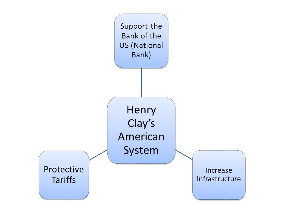 Henry Clays American System Support the National Bank (2 nd Bank of the United States).