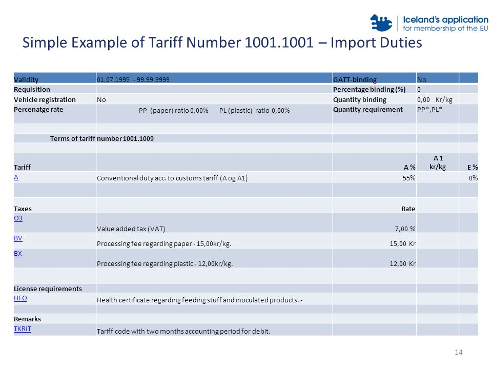 Simple Example of Tariff Number 1001.1001 – Import Duties 14 Validity01.07.1995 - 99.99.9999GATT-bindingNo Requisition Percentage binding (%)0 Vehicle registrationNoQuantity binding0,00 Kr/kg Percenatge rate PP (paper) ratio 0,00% PL (plastic) ratio 0,00% Quantity requirementPP*,PL* Terms of tariffnumber 1001.1009 TariffA % A 1 kr/kgE % A Conventional duty acc.