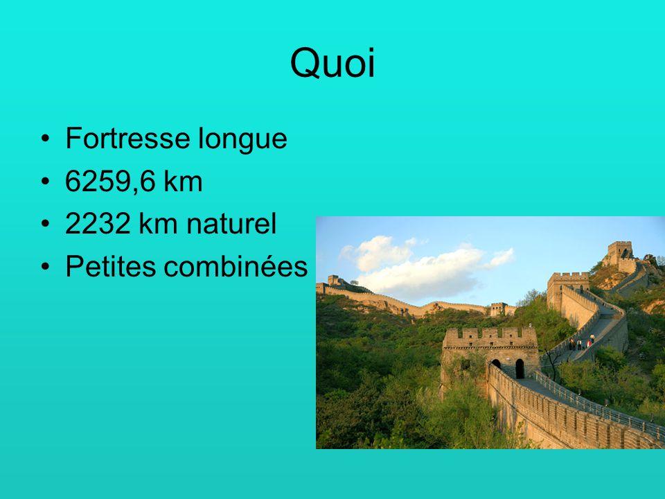 Quoi Fortresse longue 6259,6 km 2232 km naturel Petites combinées