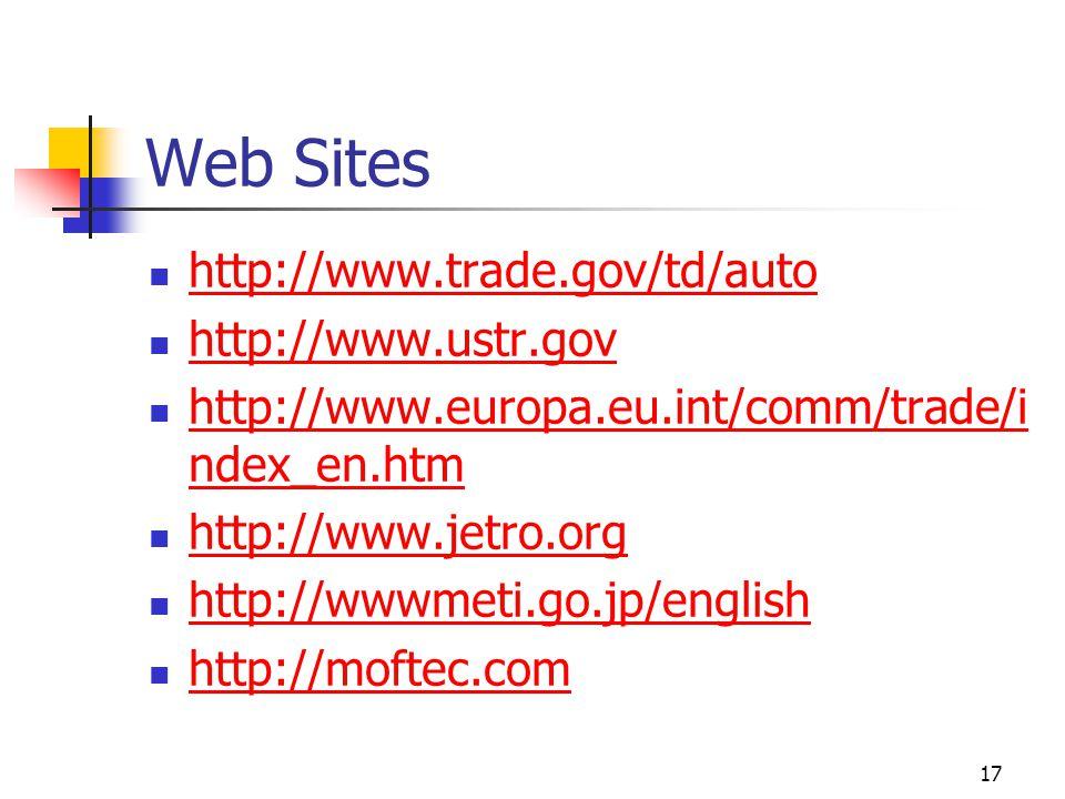 17 Web Sites http://www.trade.gov/td/auto http://www.ustr.gov http://www.europa.eu.int/comm/trade/i ndex_en.htm http://www.europa.eu.int/comm/trade/i