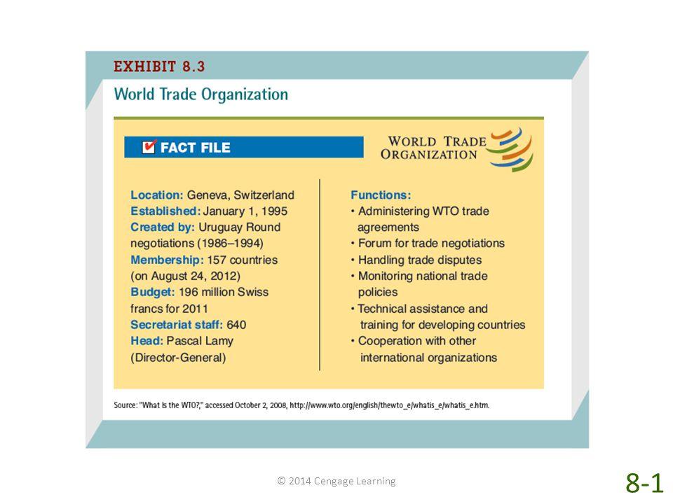 Regional Trading Zones Maastricht Treaty of Europe NAFTA CAFTA-DR UNASUR ASEAN APEC © 2014 Cengage Learning 8-1