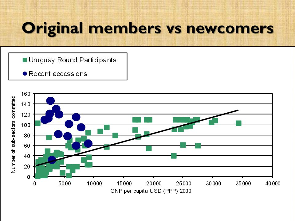 Original members vs newcomers