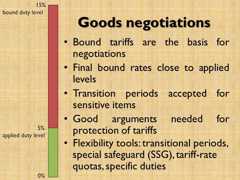 Goods negotiations Bound tariffs are the basis for negotiations Final bound rates close to applied levels Transition periods accepted for sensitive it
