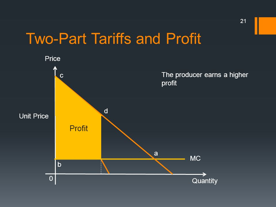 Two-Part Tariffs and Profit 21 Quantity 0 Price MR e d MC b a c Unit Price The producer earns a higher profit Profit
