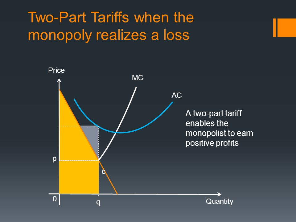 E A two-part tariff enables the monopolist to earn positive profits Quantity 0 Price MC AC q c p Two-Part Tariffs when the monopoly realizes a loss