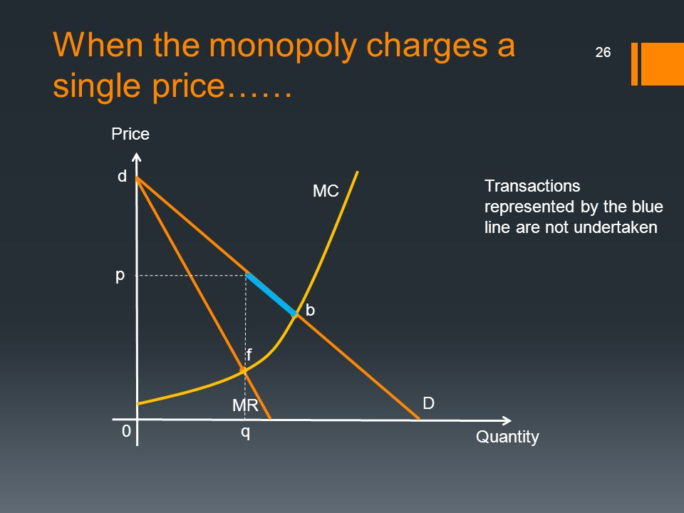 When the monopoly charges a single price…… 26 Transactions represented by the blue line are not undertaken Quantity 0 Price MR MC b f D d p q