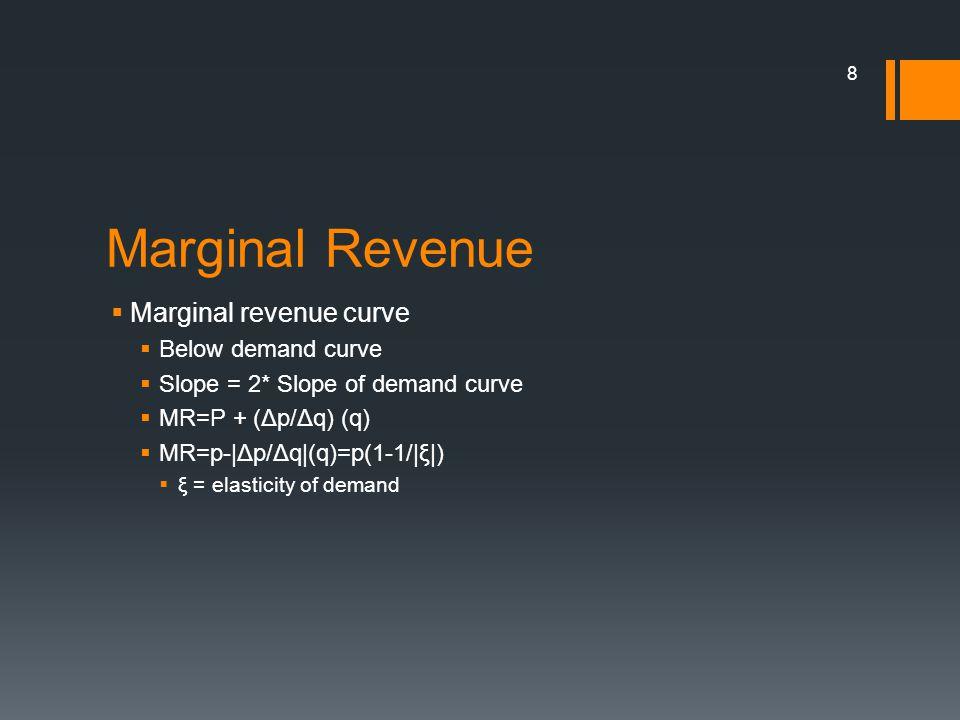 Marginal Revenue Marginal revenue curve Below demand curve Slope = 2* Slope of demand curve MR=P + (Δp/Δq) (q) MR=p-|Δp/Δq|(q)=p(1-1/|ξ|) ξ = elasticity of demand 8